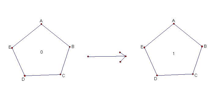 Reflectional Symmetry When