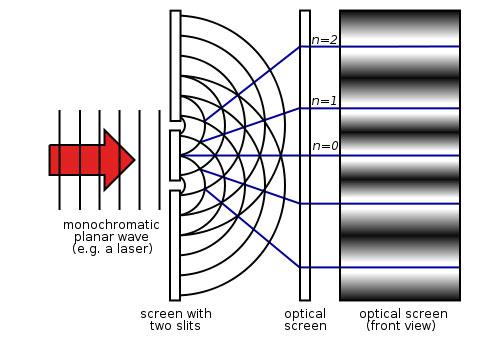 10 05 04: Nanotechnology and Quantum Mechanics: Bringing High School