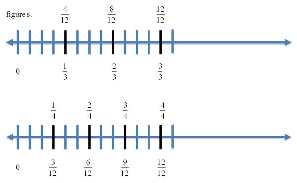 Lines 2 - фото 4