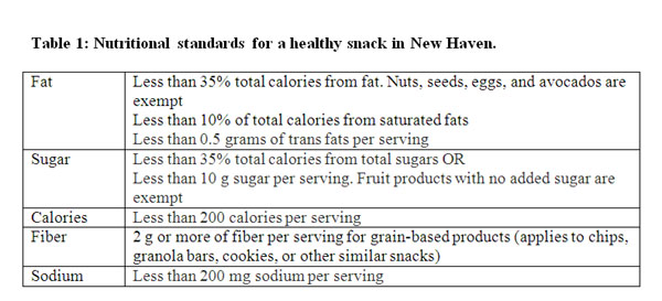 math worksheet : 12 07 09 processed food for thought exploring chemical additives  : Food Additives Worksheet