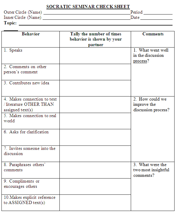 Ap Essay Rubric English