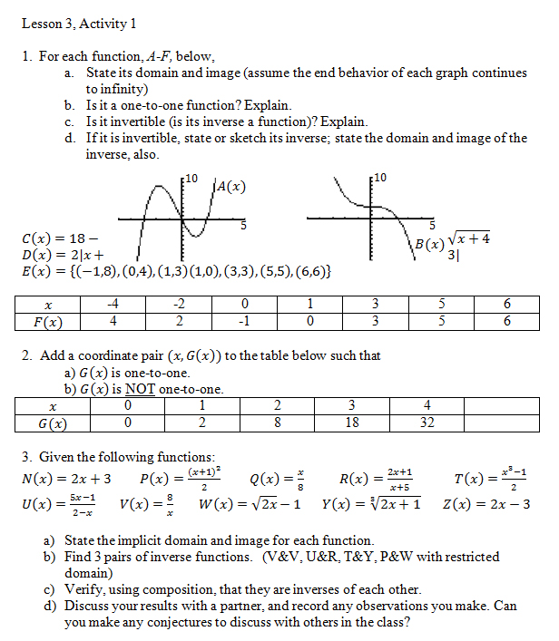 Algebra 2 Worksheets | General Functions Worksheets