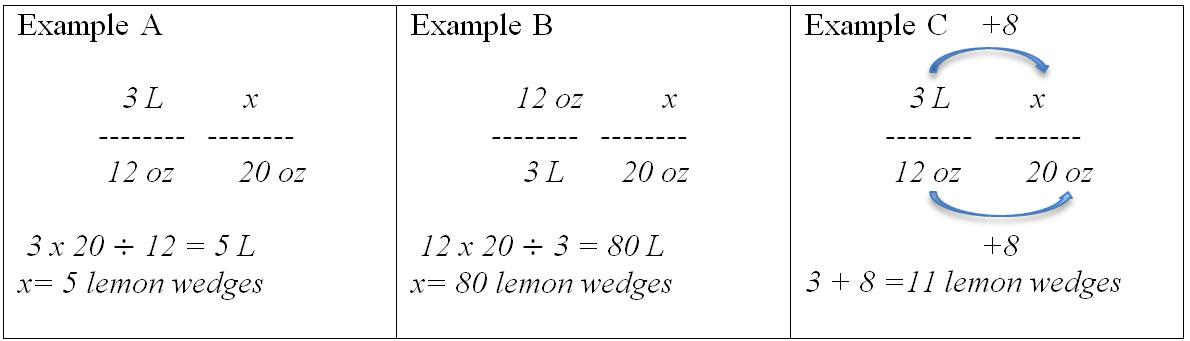 150507 Developing Proportional Reasoning