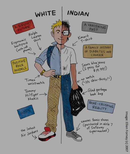 the true diary of a part time indian essay