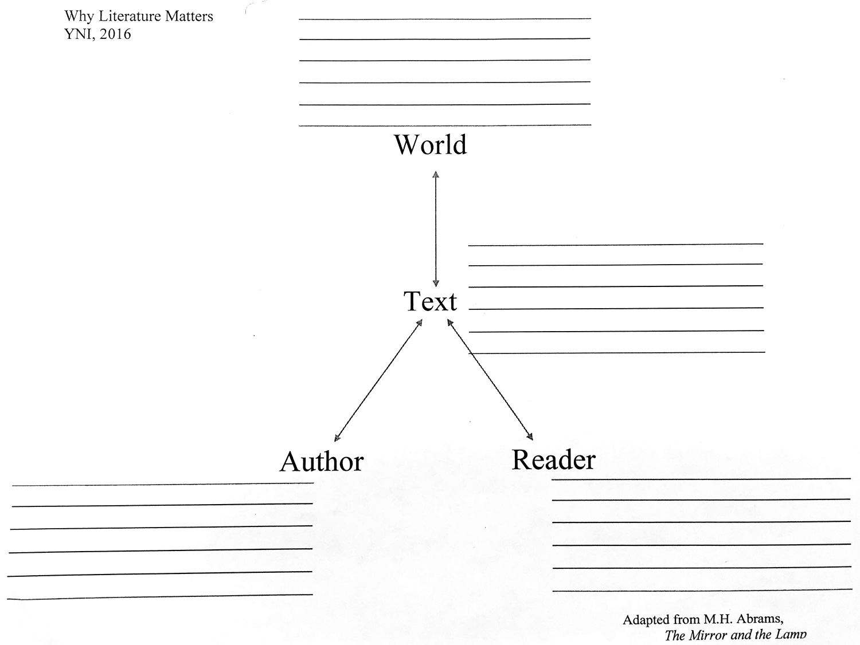 Design thesis proposal