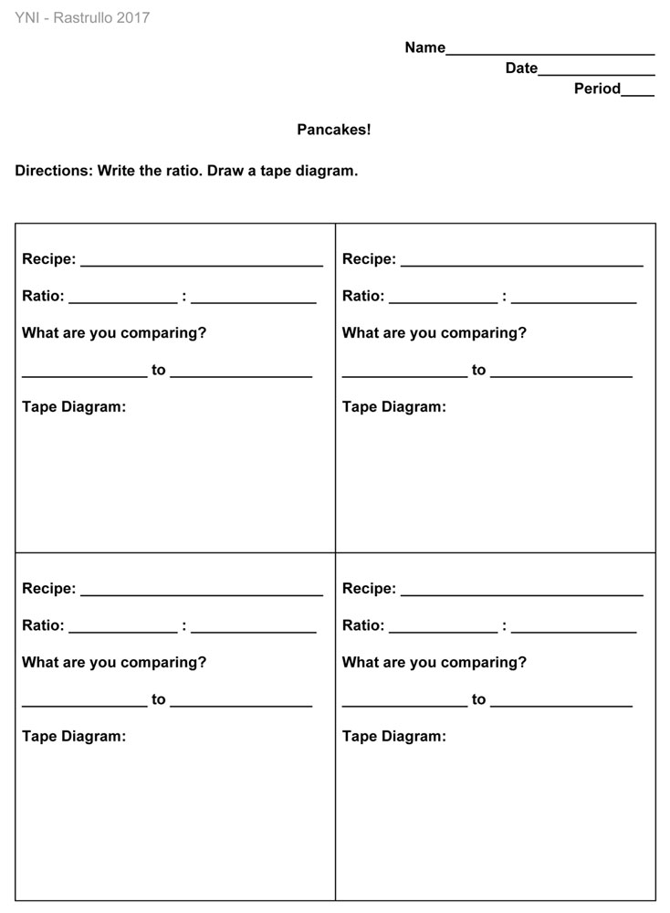 National curriculum unit 170401 yale national initiative figure 2 worksheet for lesson 5 ccuart Choice Image